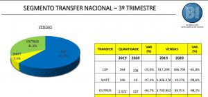 CEP Transportes encerra 2020 com confiança para o próximo ano