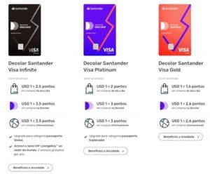 A Decolar acaba de lançar no mercado o cartão de crédito co-branded em parceria exclusiva com o Banco Santander e a Visa.